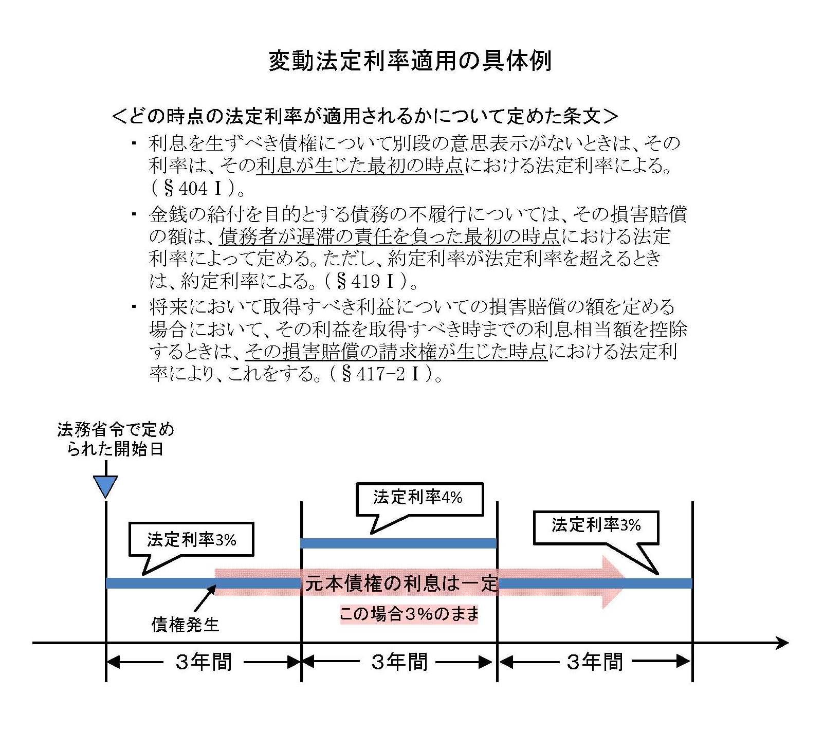 変動法定利率new4.jpg