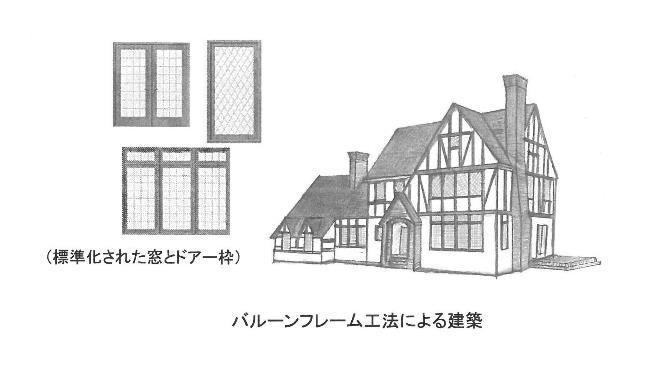 バルーンフレーム工法による建築resized.jpg