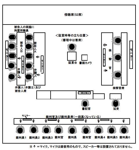 門屋・法廷配置図HP用.jpg