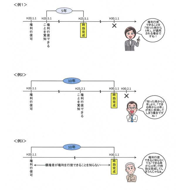 <例1,2,3>.jpg