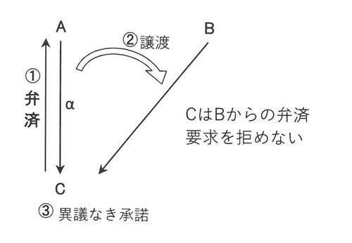 【図】債務者の抗弁.jpg