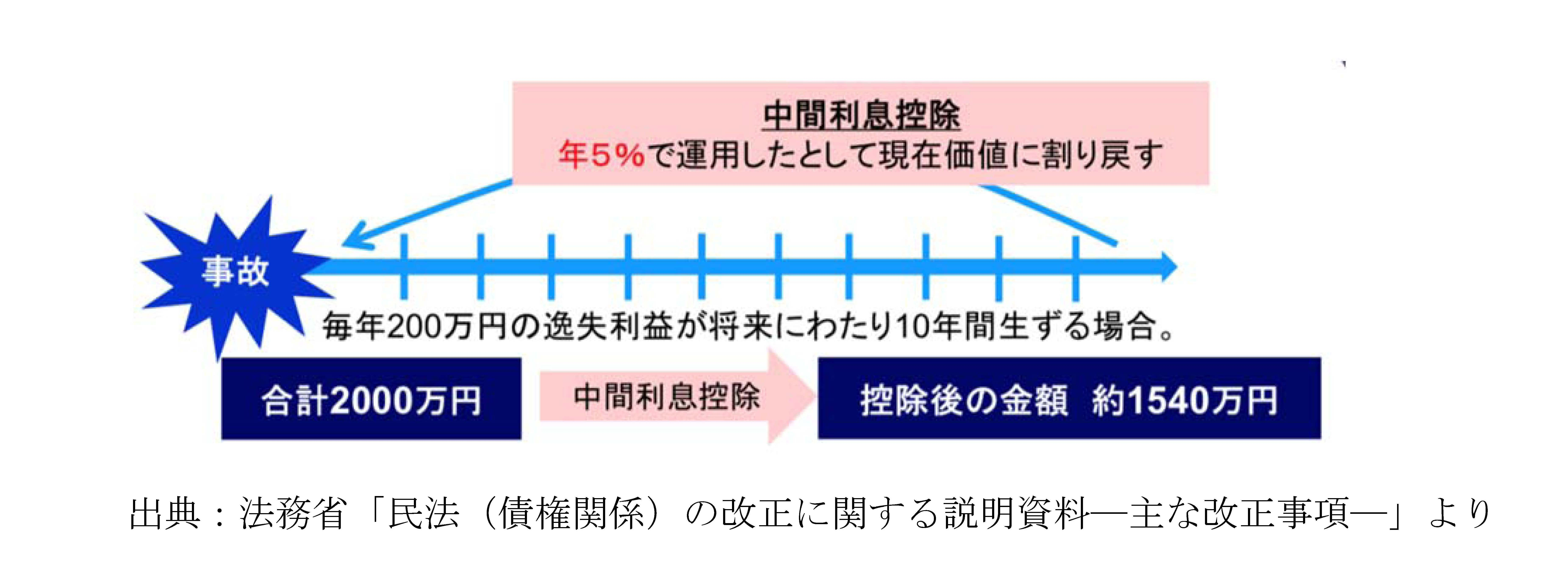 chukanrisoku_zuhyo.jpg